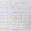 4月のレッスンカレンダー