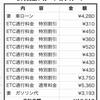 カード支払い詳細 〜夫バージョン〜