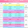 防弾少年団/BTS 新たな旅のはじまり『MAP OF THE SOUL : PERSONA』~新アルバムの感想 & ちょっとした考察~