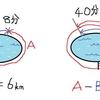 方程式・式の立て方その4 面白いもの特集