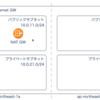 初心者が学ぶAWS備忘録(AWSネットワークの基本、セキュリティグループ、ネットワークACL)