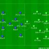 【マッチレビュー】19-20 ラ・リーガ第2節 バルセロナ対ベティス