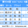 【minitoto934回】【予想】お待ちかねのルヴァン杯です(^o^)