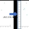 d3.jsで書いたグラフの軸を反転させるサンプル