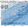 2017年09月06日 06時32分 根室半島南東沖でM3.7の地震