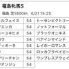 福島牝馬S登録馬予想