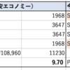 〜OKA-SYDの場合〜2018年ANAマイル積算率変更疑惑
