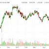 【FX】ドル円の投資戦略 2017/08/18