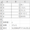 Excel × VLOOKUP × うまくできない・・・