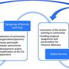 医学部で社会的説明責任を中心に据えるための12のヒント