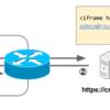 プライベートネットワークへのCSRFを緩和する仕様の提案