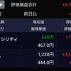 2019年8月10日時点の保有資産の状況。JTを損切り!日本株は美しきポートフォリオに。
