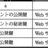 【応用情報】セキュリティ実装技術解けなかった問題メモ
