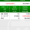 【悲報】NEXT NOTES S&P500 VIX インバースETN2049償還により俺氏死亡!マイナス96%にて損失確定!マイナス185万円なり!