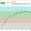 AtCoder Beginner Contest 144