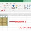 分析ツールを使わずデータの傾向をつかむ方法