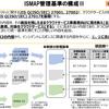 クラウドのセキュリティ評価制度「ISMAP」