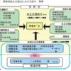 【ノート】障害者総合支援法
