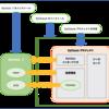 無料版 PyCharm で Django 開発環境を構築するまでの手順(「現場で使える 基礎 Django」本の補講その2)