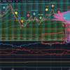 たんたん環の備忘録 米株指数(DJI・SPX)2020年05月