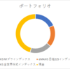2020年8月・600万円インデックス購入