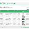 ついに来やがった。団地人気爆発。東京都清瀬市の公団型分譲マンションが全部売り切れ。東日本住宅での最低価格が1700万円台に。