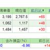 2019.3.26(火) 資産状況