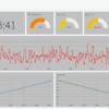 太陽フレアの影響を確認するため、IoTダッシュボードを活用してみた