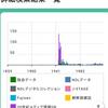 日本人は広島への原爆投下まで原子爆弾の存在を知らなかったという俗説の誤りーー中尾麻伊香『核の誘惑』(勁草書房)からーー