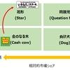 【3053】ペッパーフードサービス~上方修正および1Q決算の感想~【いきなり!ステーキ】