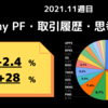 今週My PFは【-2.4%】2021年week 11の米国株資産推移