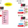 【中級編】AnyWire ーAS-Linkシステム構築ー