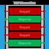 gRPC / MagicOnion 入門 (7) - Duplex Streaming 通信