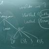 Nguyên lý ngôn ngữ lập trình 9回目