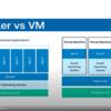 docker/CH1: Docker imagesとVolumeについて