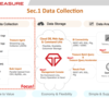 Treasure Data Platform で始めるデータ分析入門 〜2. Data Collection〜