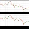 Pandas 演習としてのテクニカル指標計算 〜 平均足の巻