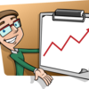 Volume Profile 価格帯別出来高 ビットコインテクニカル分析