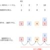 技術室奥プログラミングコンテスト #3 参加記録(H問題のみ)