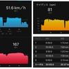 ロードバイクのトレーニングにランニングの効果が!?