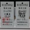 No.69 京成電鉄 株主優待乗車証