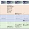 「RICOH THETA V」拡張ロードマップを公開