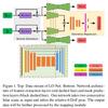 【論文】「LO-Net: Deep Real-time Lidar Odometry」を読む【CVPR2019】