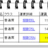 SFC修行■第20日目&第21日目&第22日目■プレミアムポイントは2,139ポイントでした