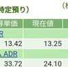 JDドットコムとビリビリの株価が冴えない