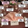 実録!結婚式のマネー事情:僕と新婦と福澤諭吉