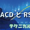 初心者のためのFXノウハウ MACDとRSIを使う方法