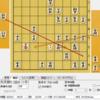 将棋AIの進捗 その7(詰み探索の有効性)