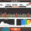 6/2 加藤 第5回iRCチャレンジ 3位&山岳賞
