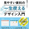 9/15 Kindle今日の日替りセール